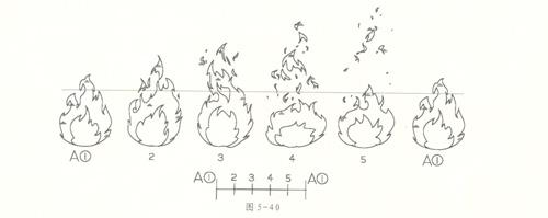 火的简笔画步骤