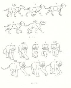 四足动物运动规律