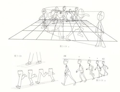 上海flash课件 动画制作 二维动画制作 中走路或跑步斜向运动(45度角