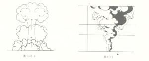 烟的运动规律