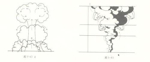 简笔画 手绘 线稿 500_208