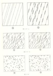 雨的运动规律