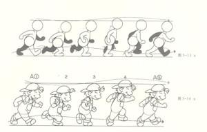 动画制作中走的运动规律