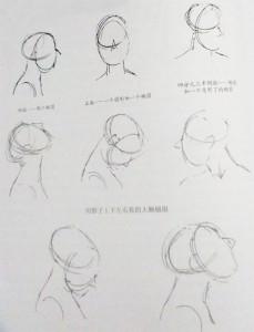 动画制作中的头部姿势